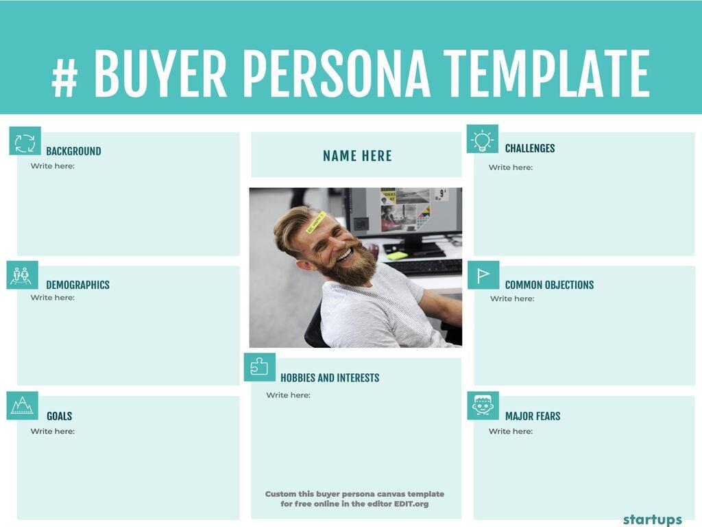 Custom Buyer Persona canvas templates