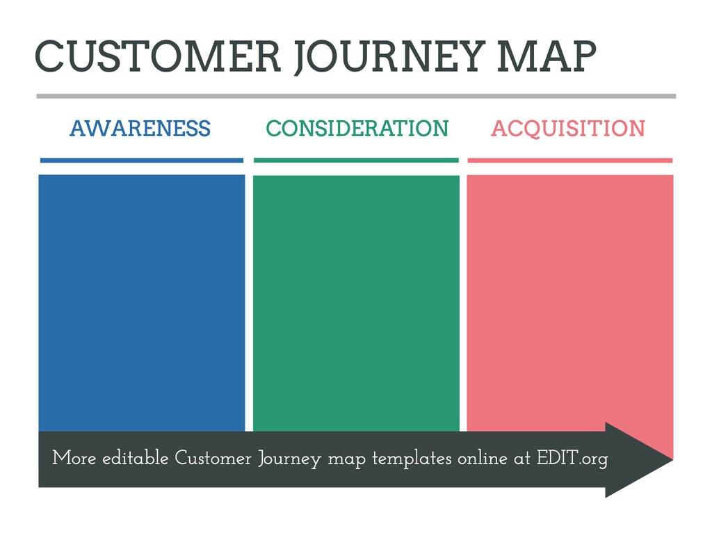 Edit a Customer Journey Map