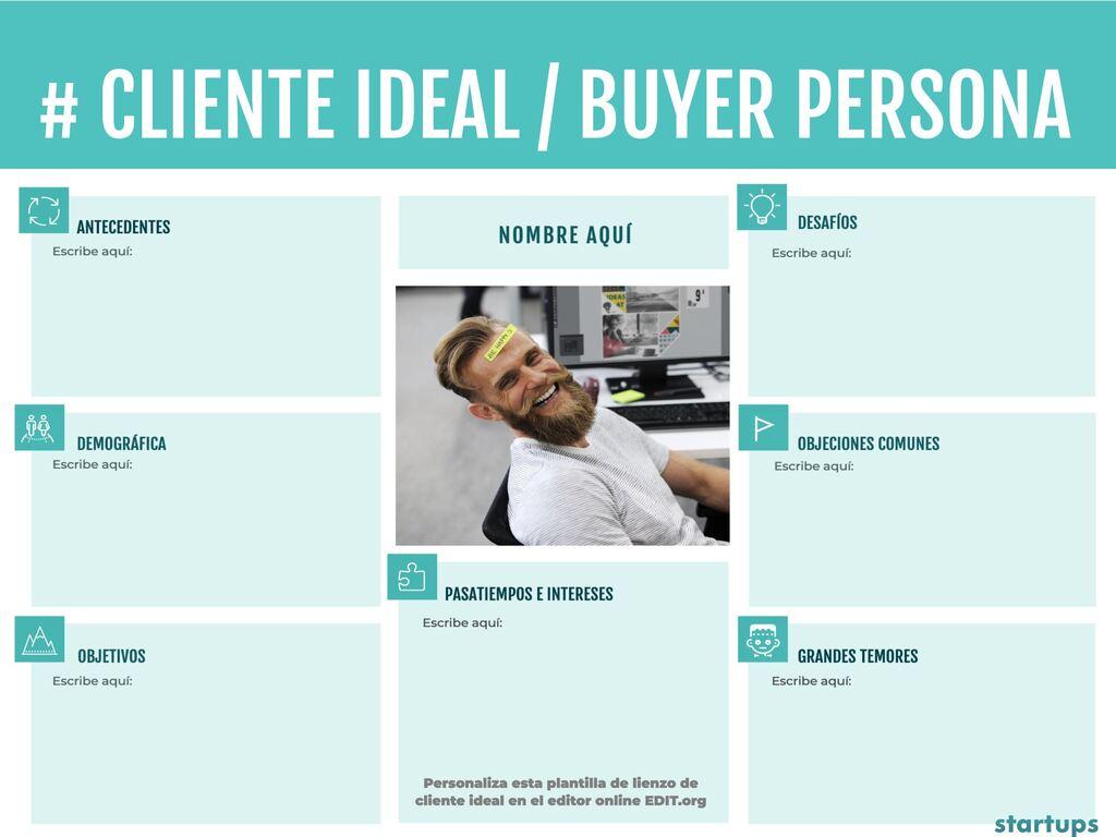 Edita una plantilla de buyer persona