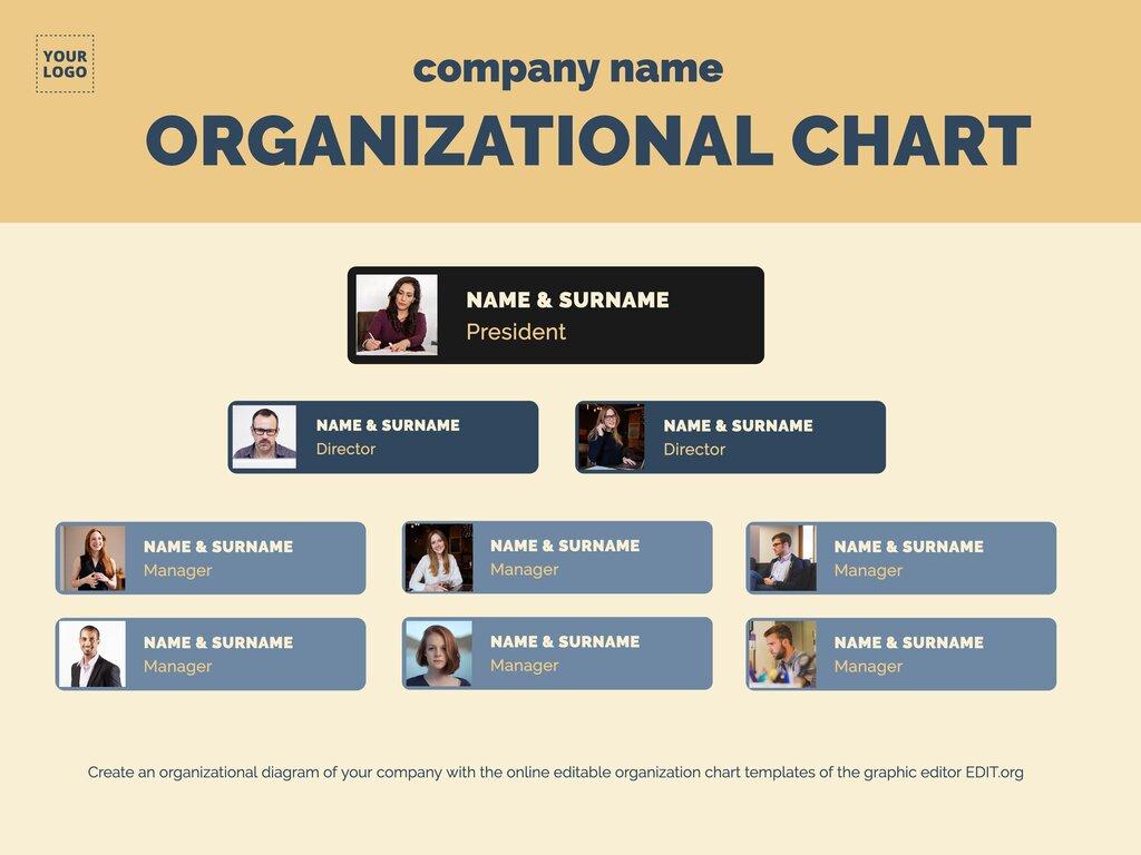 Edit an organizational chart