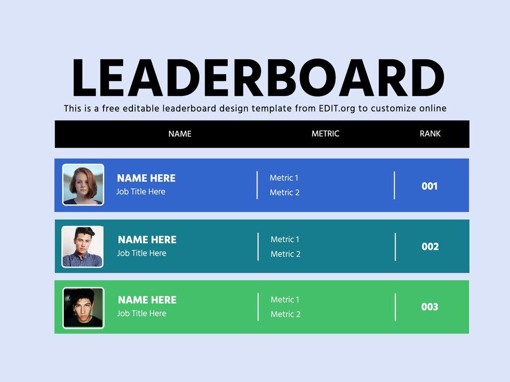 Edit a leaderboard template
