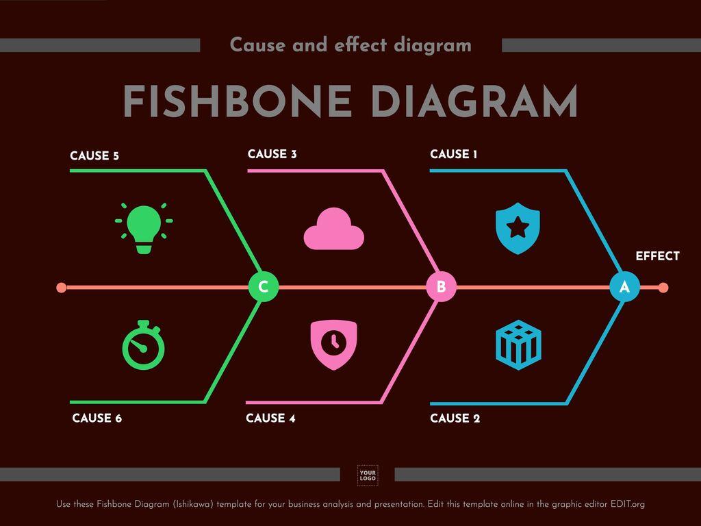 Edit a Fishbone Diagram